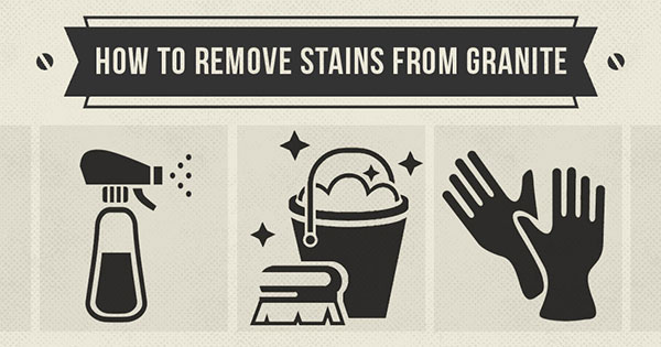 Remove Stains from Granite Counterops press releases
